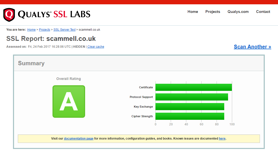 Qualys SSL Labs A Rating for www.scammell.co.uk